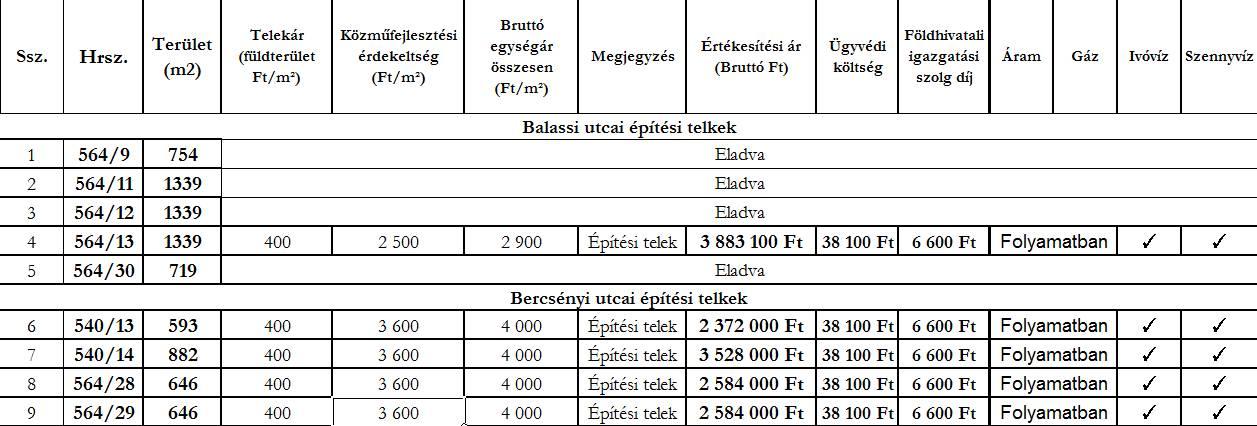 Bercsényi_balassi_18_03_08